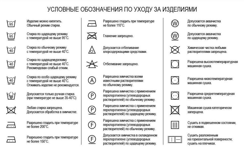 Расшифровка знаков на ярлыках одежды