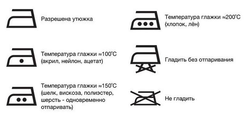 знаки на ярлыке одежды о глажке
