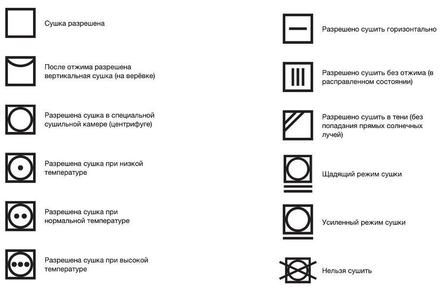 знаки на ярлыке одежды о сушке